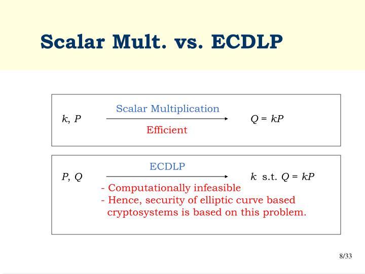 Scalar Mult. vs. ECDLP