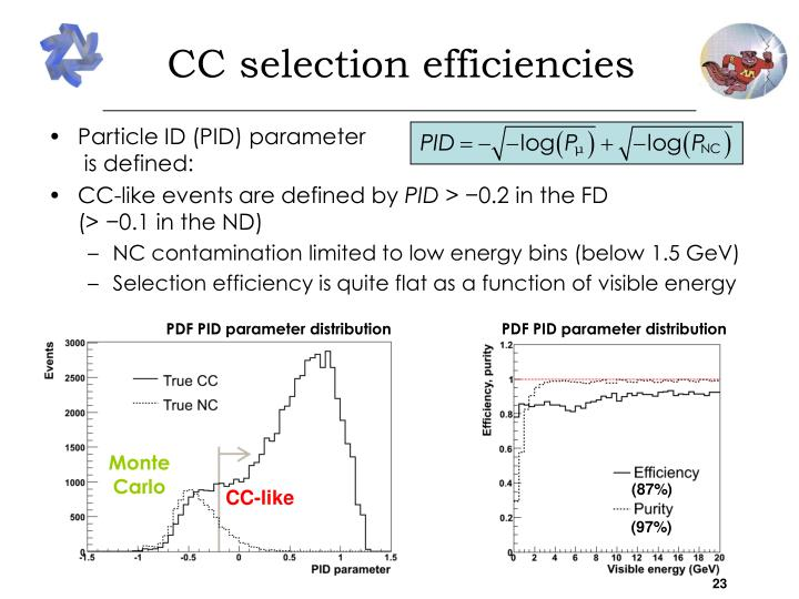 CC selection efficiencies