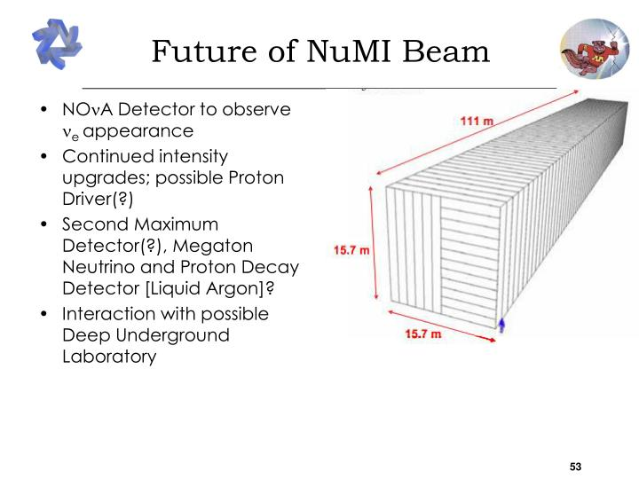 Future of NuMI Beam