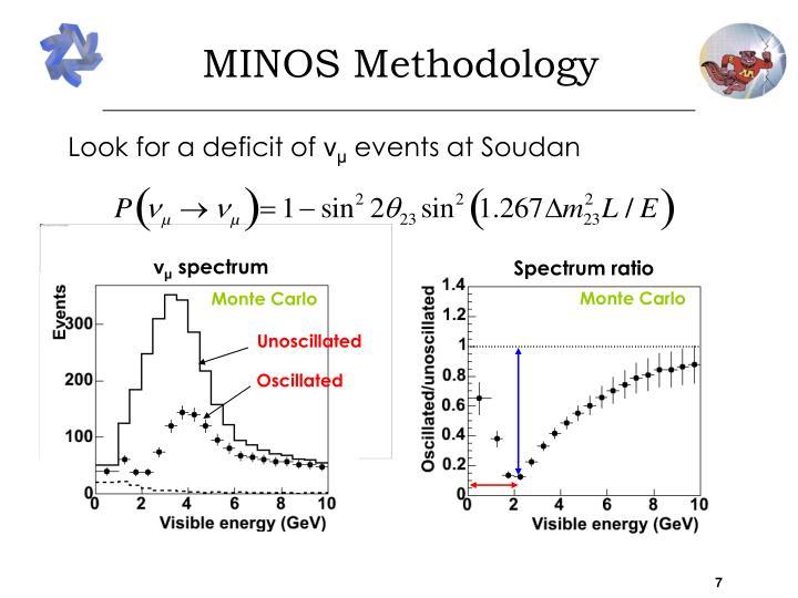 MINOS Methodology