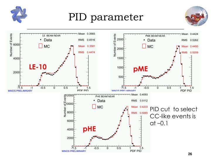PID parameter