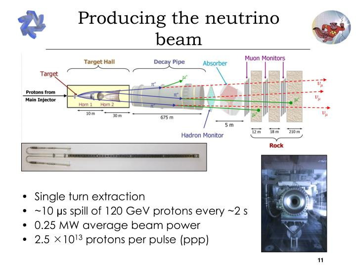 Producing the neutrino beam