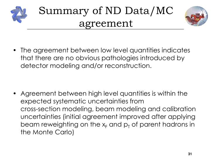 Summary of ND Data/MC agreement