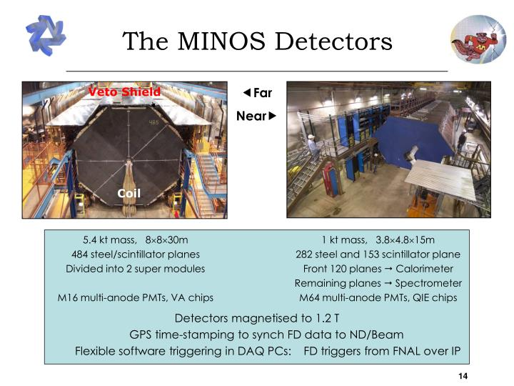 The MINOS Detectors