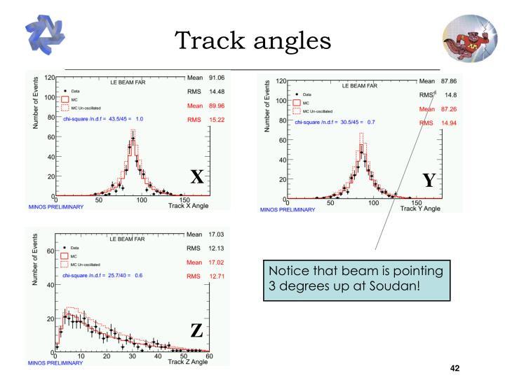 Track angles