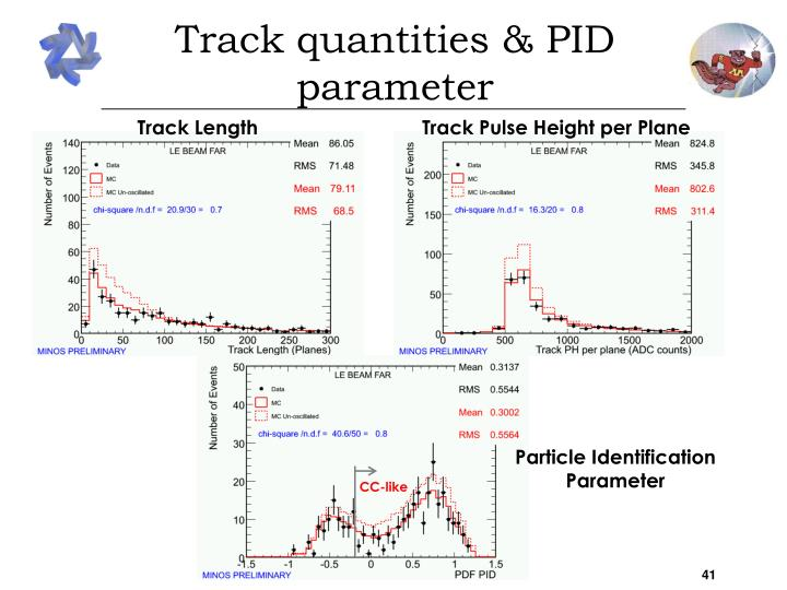 Track quantities & PID parameter