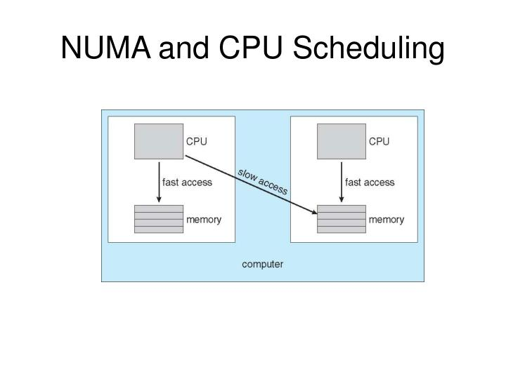 NUMA and CPU Scheduling