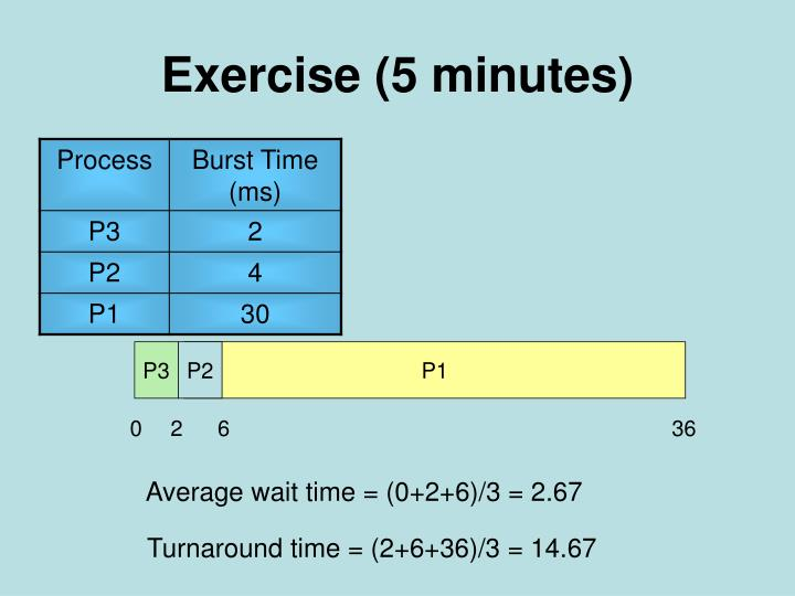 Exercise (5 minutes)