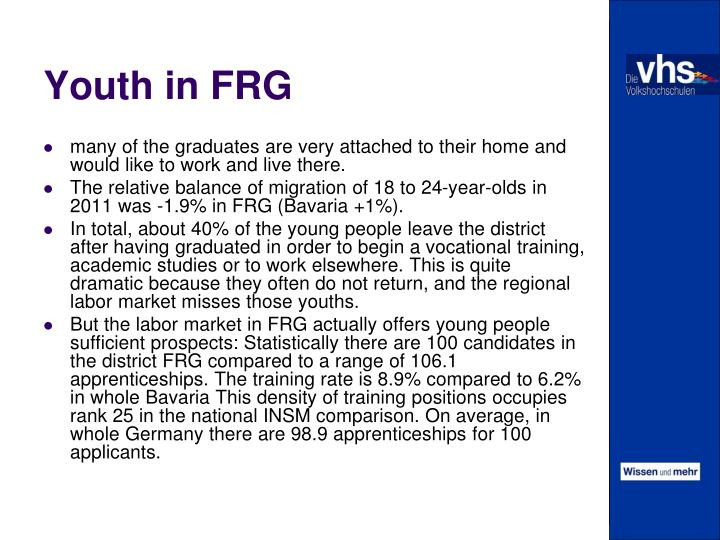 Youth in FRG