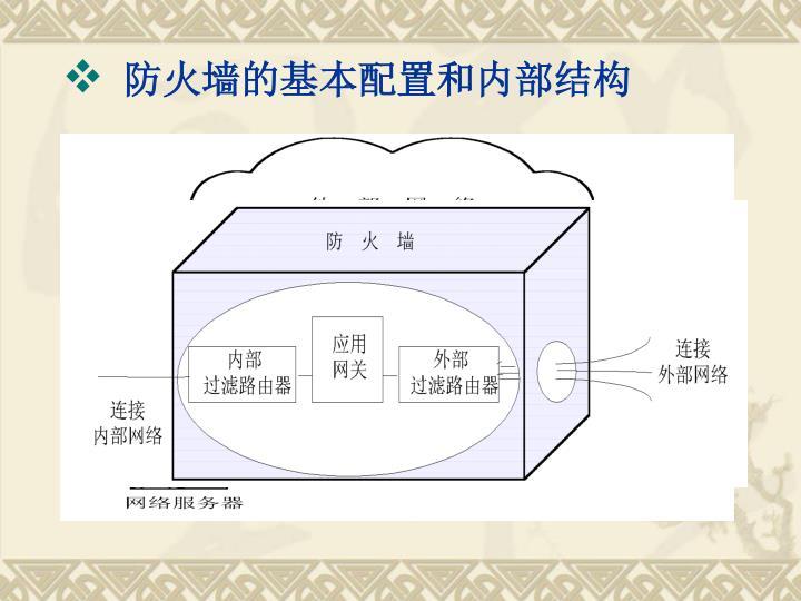防火墙的基本配置和内部结构
