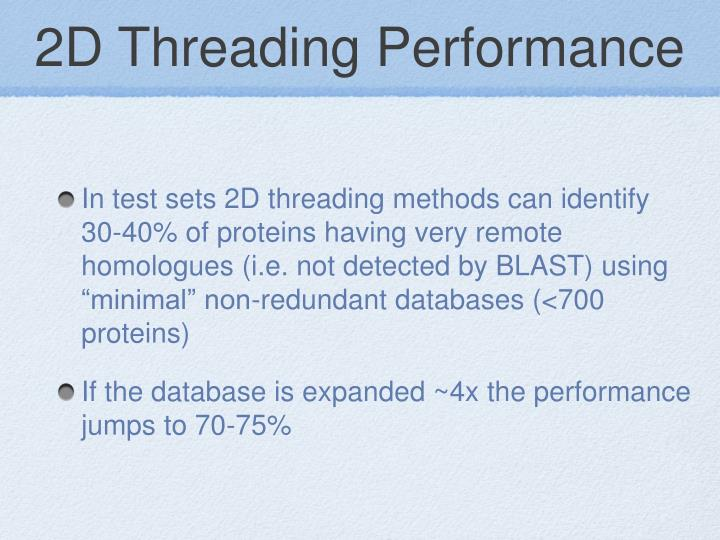 2D Threading Performance