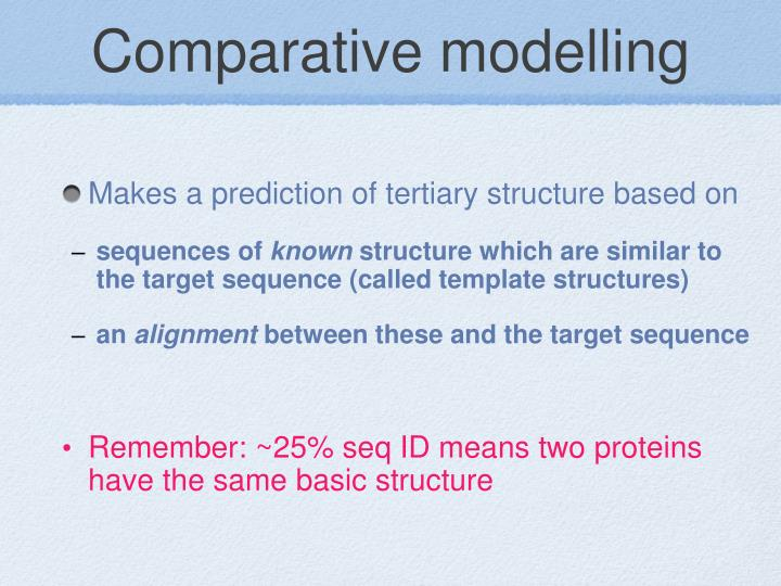 Comparative modelling