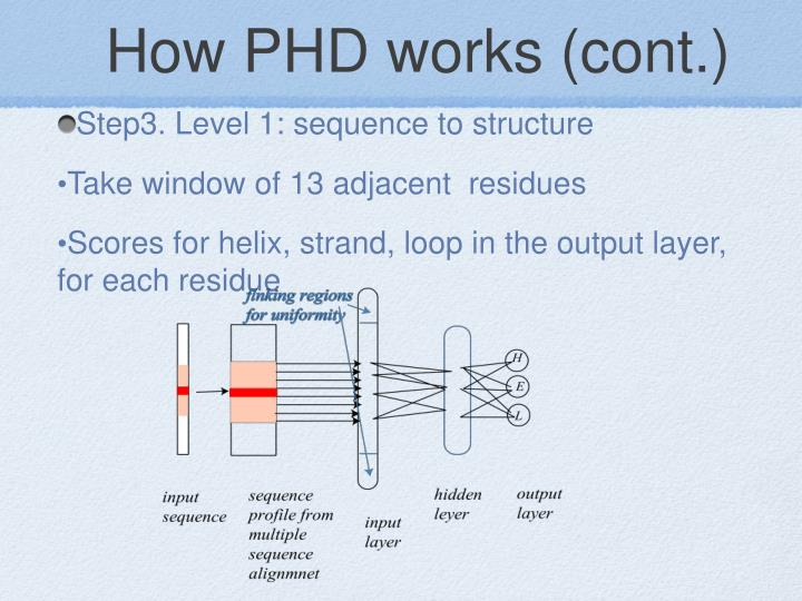 How PHD works (cont.)