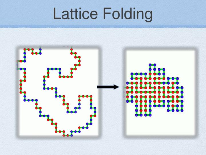 Lattice Folding