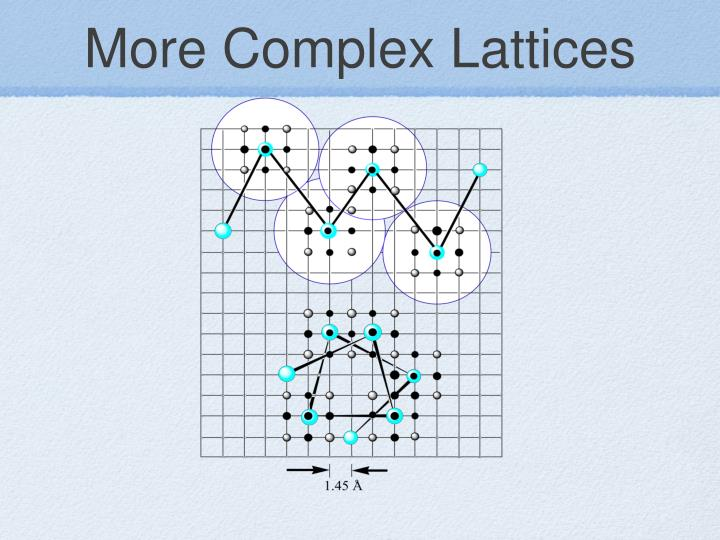 More Complex Lattices