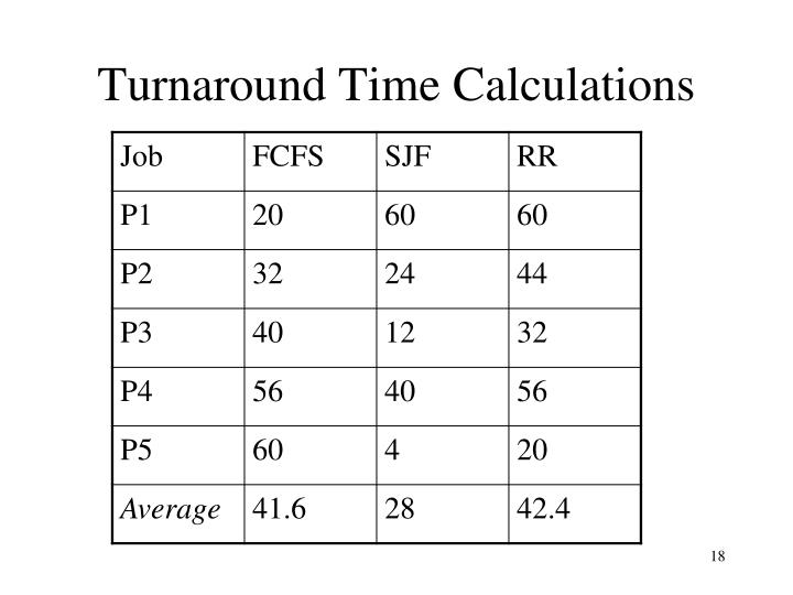 Turnaround Time Calculations
