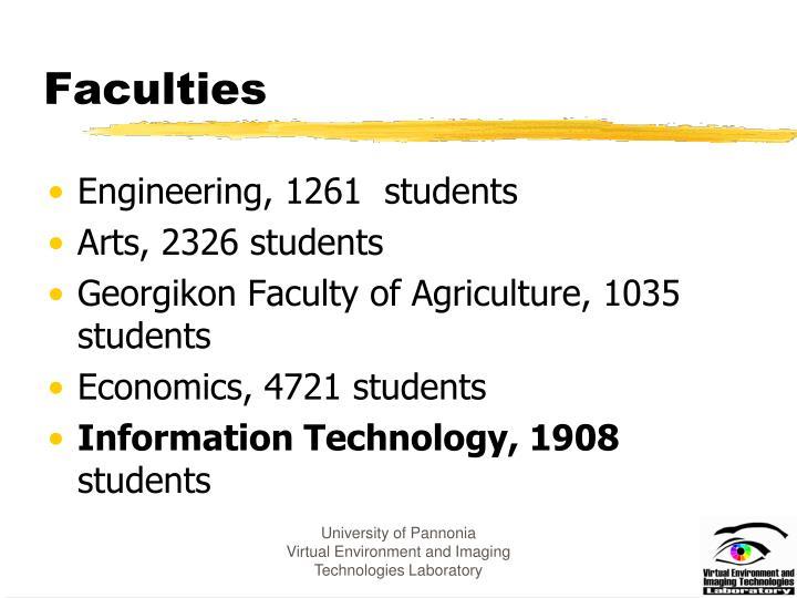 Faculties