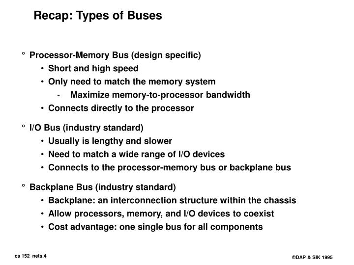 Recap: Types of Buses