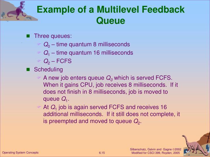 Example of a Multilevel Feedback Queue