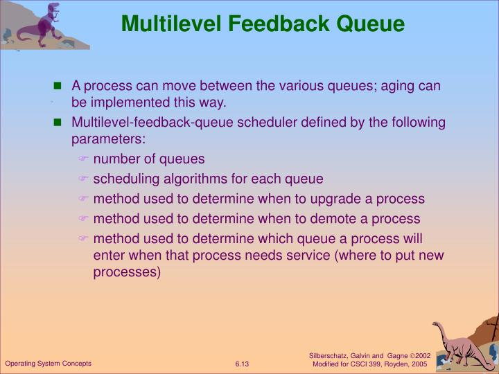 Multilevel Feedback Queue