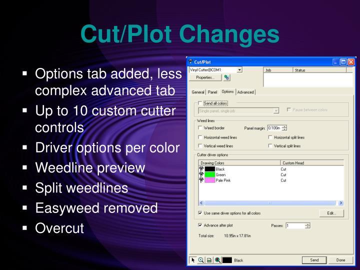 Cut/Plot Changes
