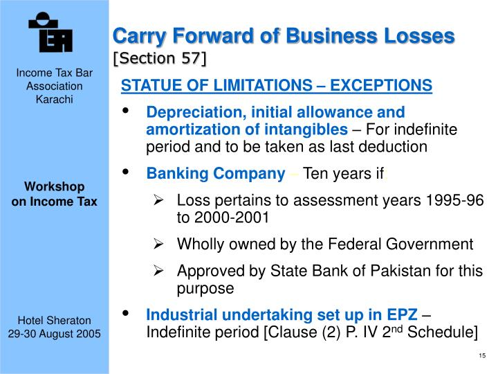 Carry Forward of Business Losses