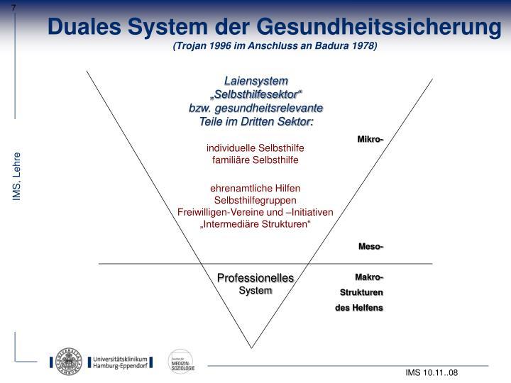 Duales System der Gesundheitssicherung