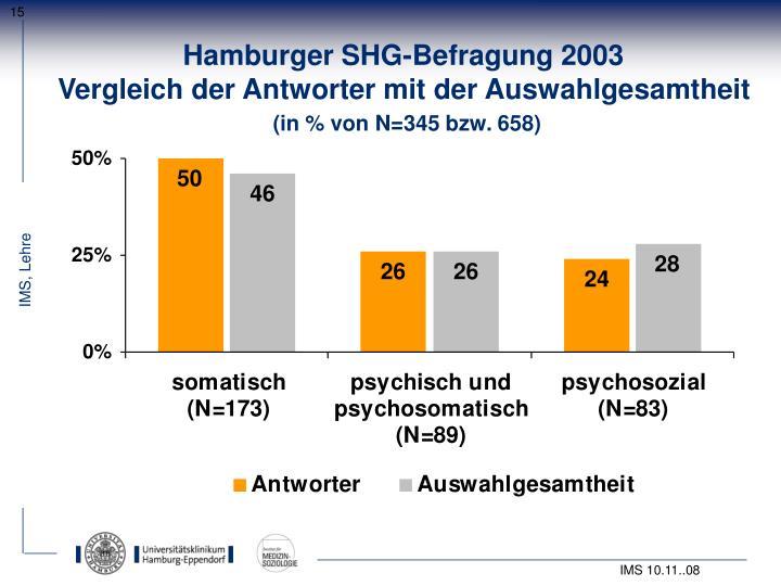 Hamburger SHG-Befragung 2003
