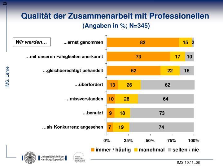 Qualität der Zusammenarbeit mit Professionellen