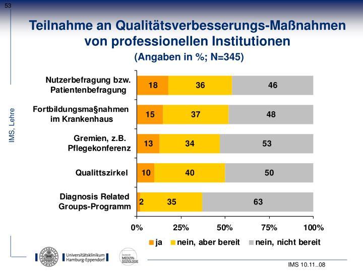 Teilnahme an Qualitätsverbesserungs-Maßnahmen von professionellen Institutionen