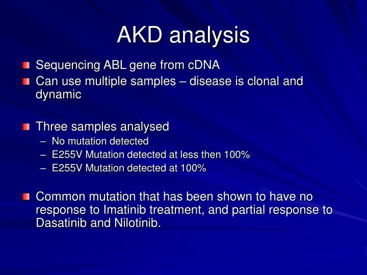 AKD analysis