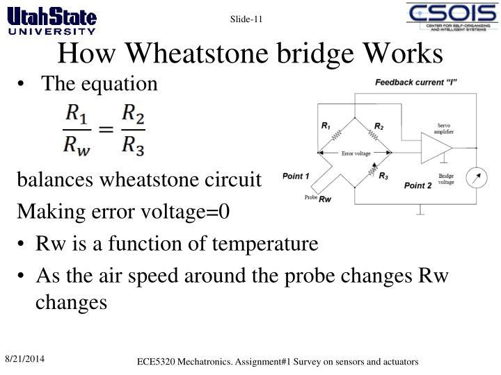 How Wheatstone bridge Works