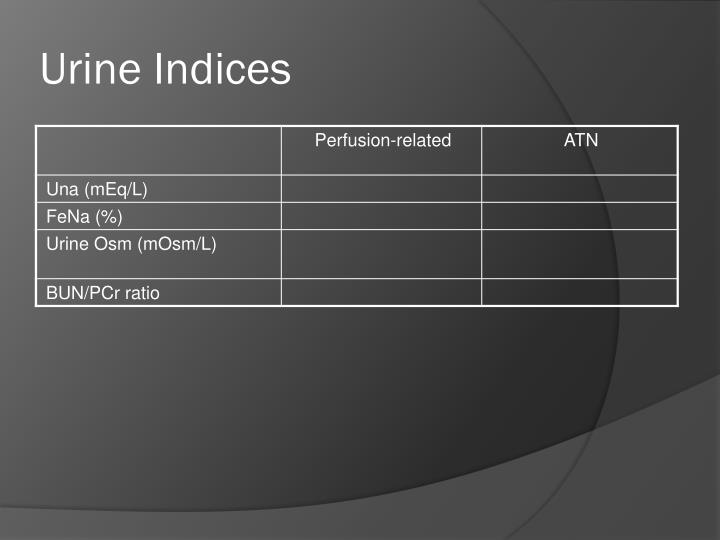 Urine Indices