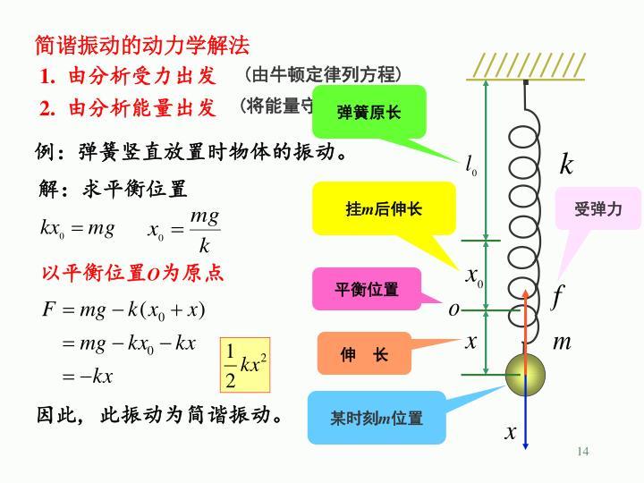 简谐振动的动力学解法