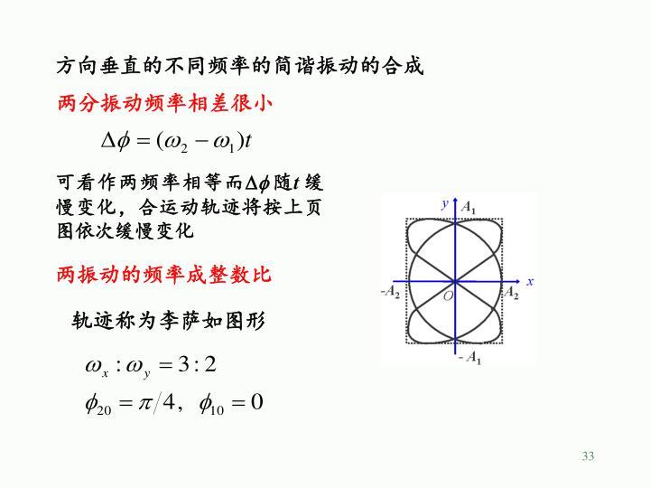 方向垂直的不同频率的简谐振动的合成
