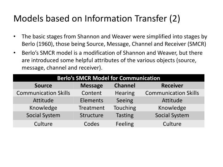 Models based on Information Transfer (2)