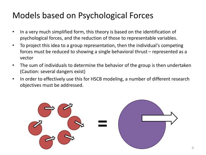 Models based on Psychological Forces