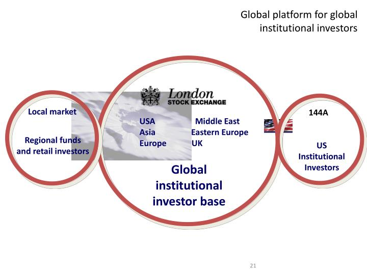 Global platform for global institutional investors