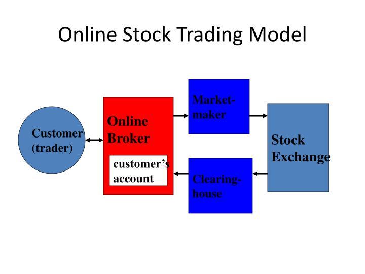 Online Stock Trading Model