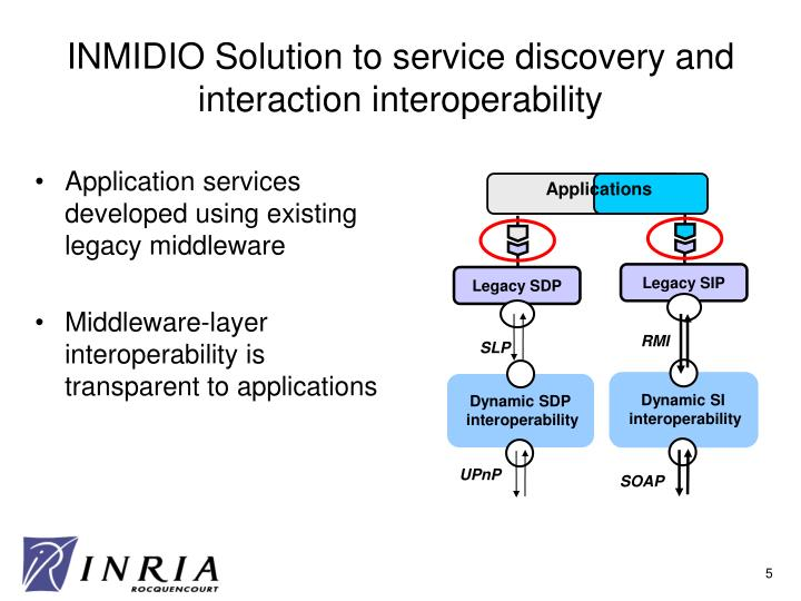 Application services developed using existing legacy middleware