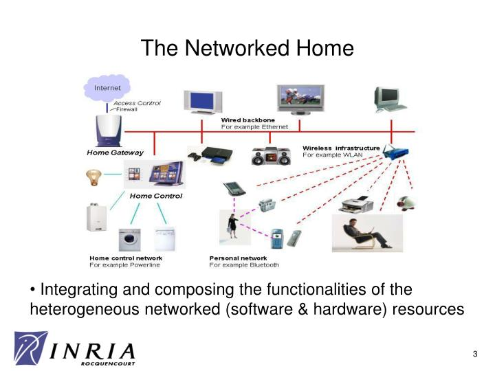 The Networked Home
