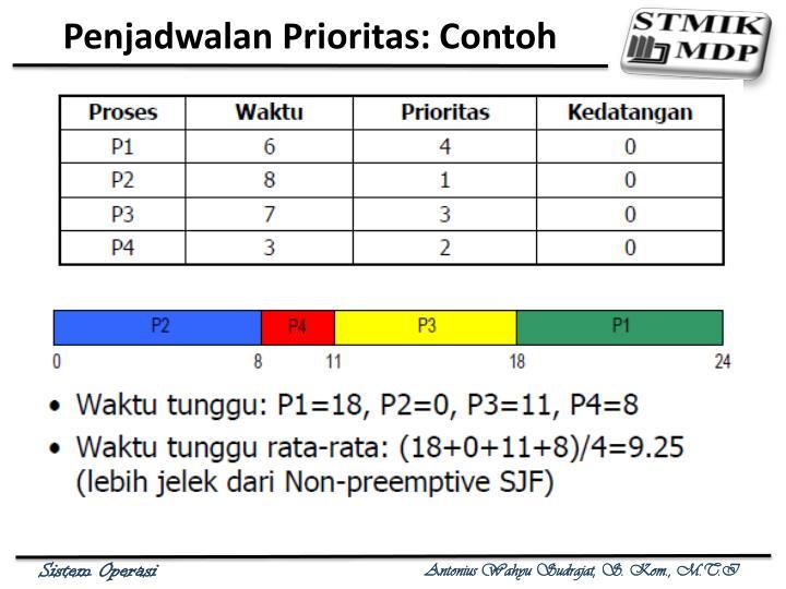 Penjadwalan Prioritas: Contoh