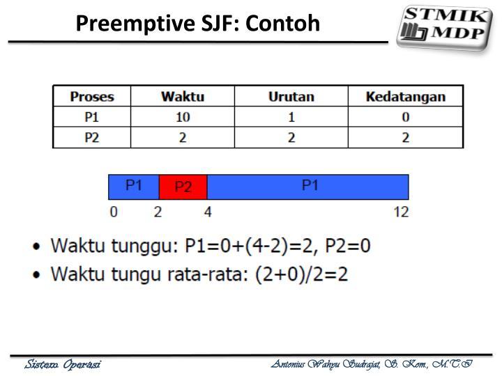 Preemptive SJF: Contoh