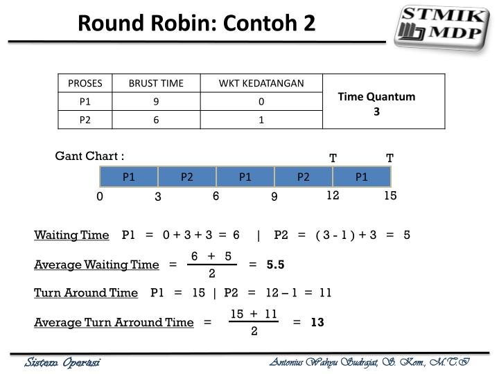 Round Robin: Contoh 2