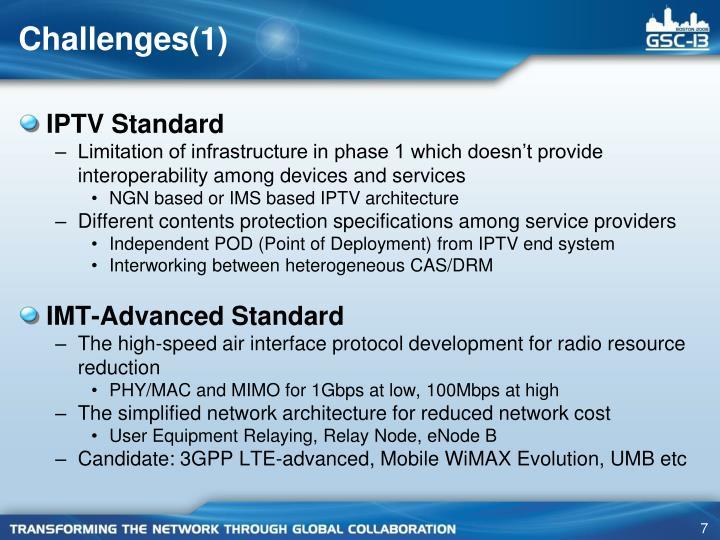 Challenges(1)