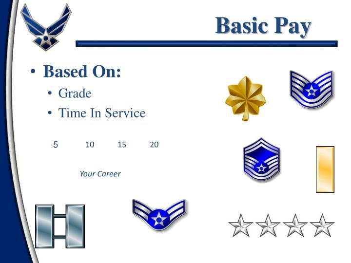Basic Pay