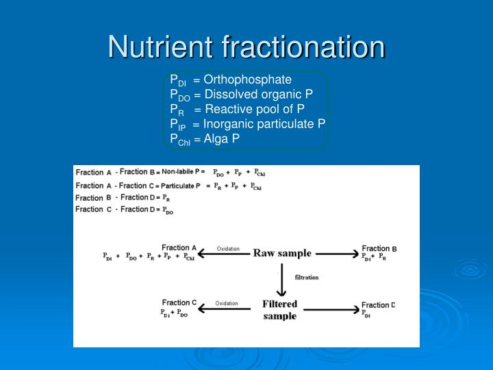 Nutrient fractionation