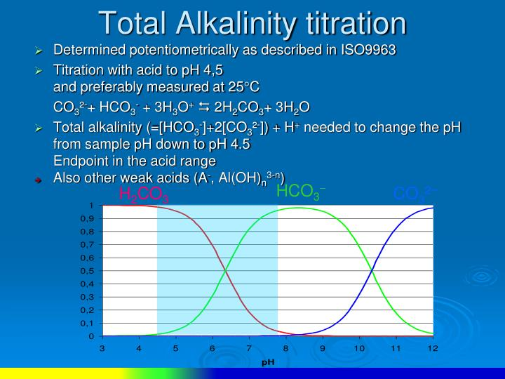 Total Alkalinity titration