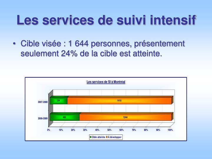 Les services de suivi intensif