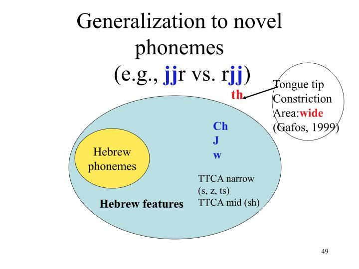 Generalization to novel phonemes